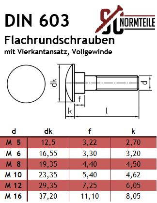 Vollgewinde 10 St/ück - V2A Flachrundschrauben mit Vierkantansatz u Schlossschrauben M12 X 40 DIN 603 Edelstahl A2